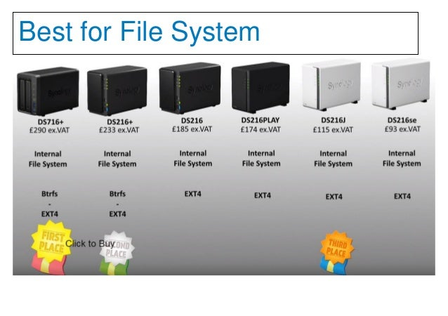 Best 2 Bay NAS of 2016 from Synology