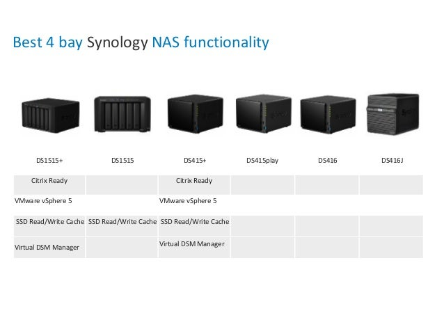 Synology 4-bay NAS comparison 2016