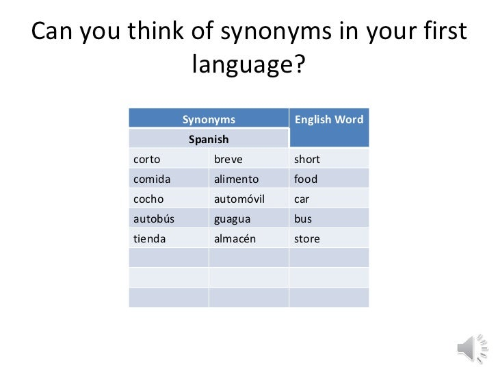 Synonyms and antonyms for Cuisine synonym