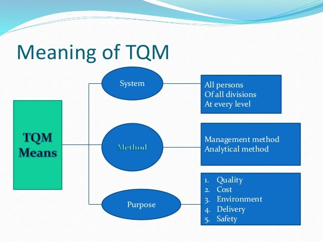 the objective of total quality management essay Essay #6 196 according to p f drucker, the management philosophy known as total quality management (tqm), which is designed to be adopted consistently throughout an organization and to improve customer service by using sampling theory to reduce the variability of a product's quality, can work successfully in conjunction with two older management systems.