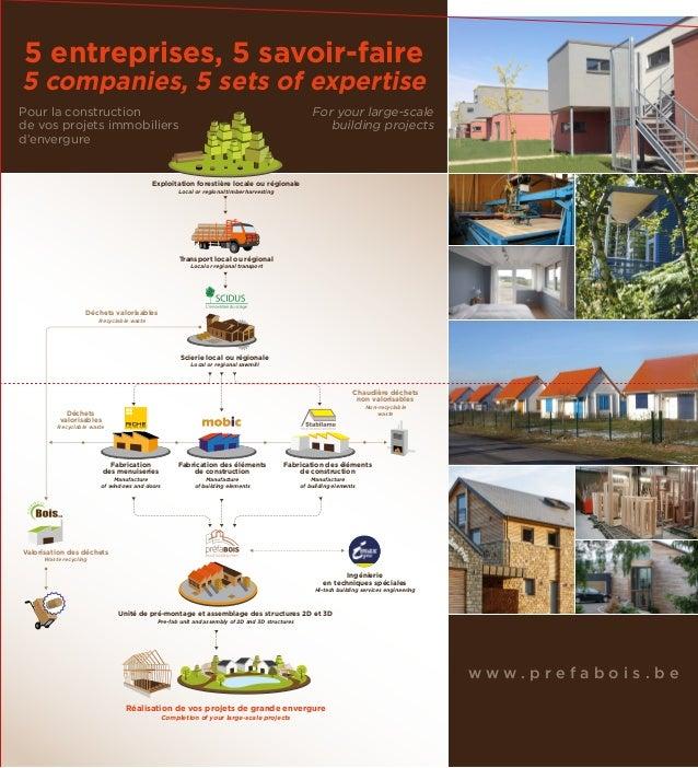 5 entreprises, 5 savoir-faire 5 companies, 5 sets of expertise Pour la construction de vos projets immobiliers d'envergure...