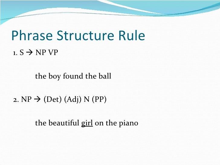 Phrase Structure Rule <ul><li>1. S    NP VP </li></ul><ul><li>the boy found the ball </li></ul><ul><li>2. NP    (Det) (A...