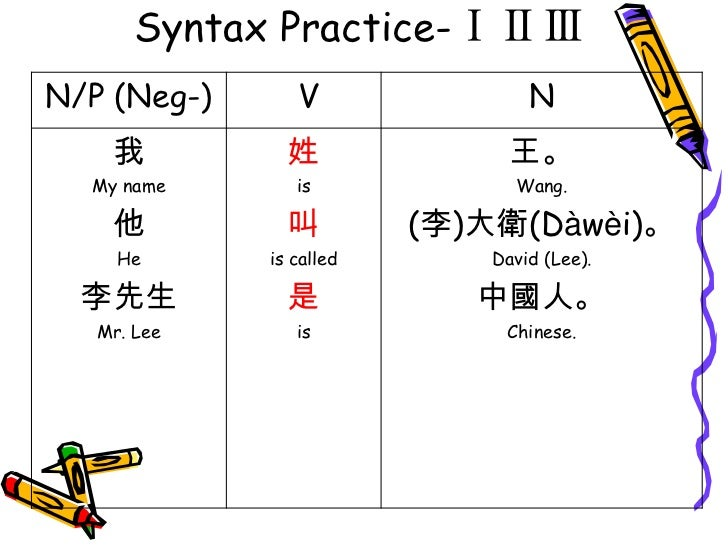 Syntax Practice-ⅠⅡⅢ<br />