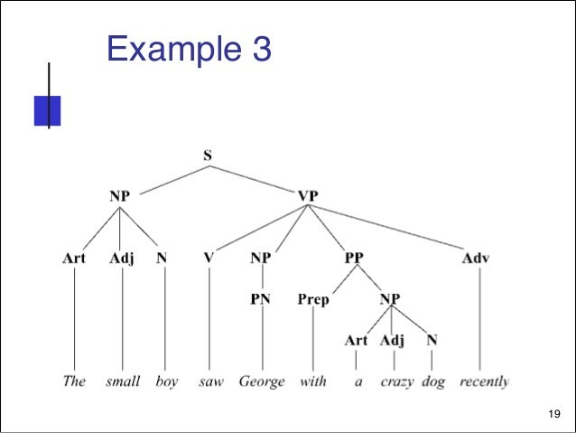 Syntax course 36 ccuart Images