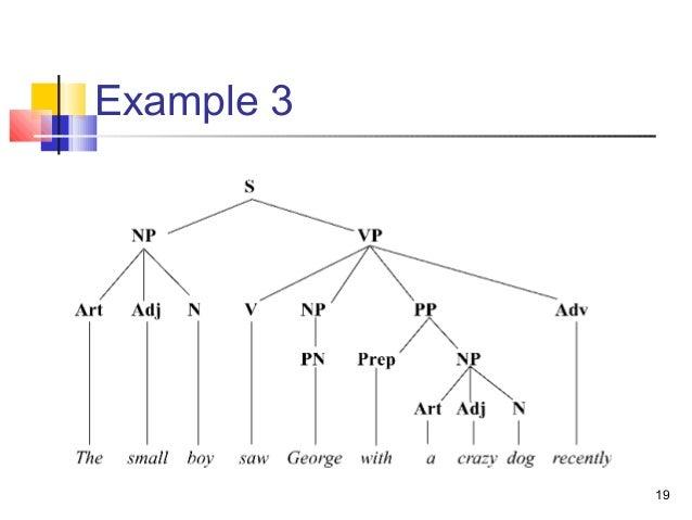 Syntax Tree Diagram Sentence Generator - Wiring Diagram Features