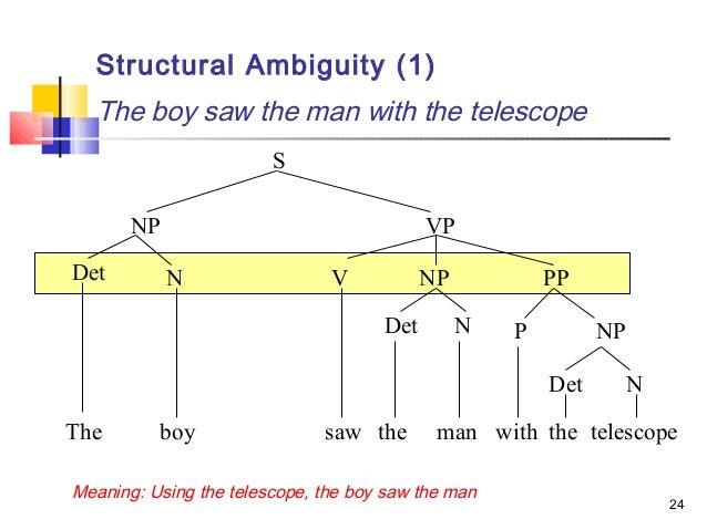 Sentence Tree Diagram Online Auto Electrical Wiring Diagram