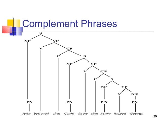 Syntax tree diagrams 29 complement phrases ccuart Images