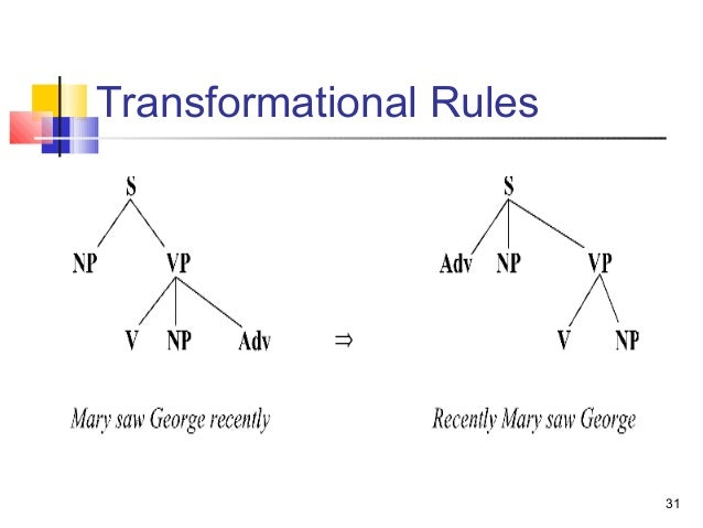 Syntax tree diagrams 31 transformational rules ccuart Images