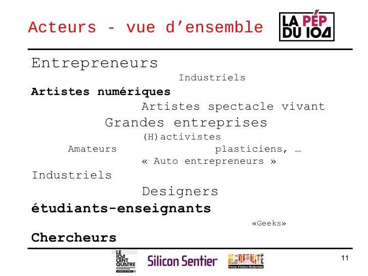 Acteurs - vue d'ensemble Entrepreneurs   Industriels Artistes numériques Artistes spectacle vivant Grandes entreprises (H)...