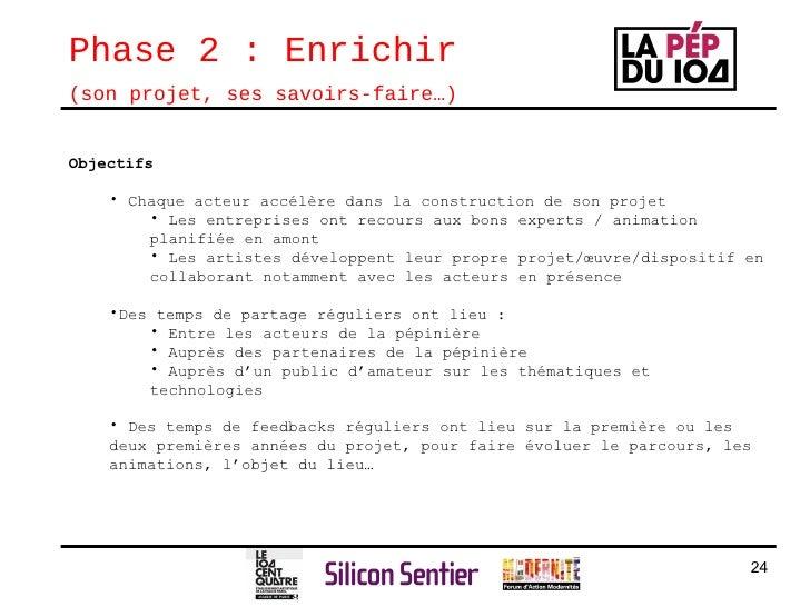 Phase 2 : Enrichir  (son projet, ses savoirs-faire…)   <ul><li>Objectifs </li></ul><ul><ul><li>Chaque acteur accélère dans...