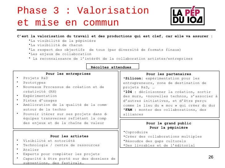 Phase 3 : Valorisation et mise en commun <ul><ul><ul><li>Pour les entreprises  </li></ul></ul></ul><ul><ul><ul><ul><li>Pro...