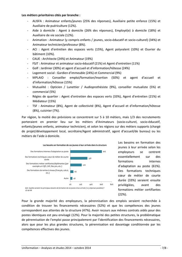 Les métiers prioritaires cités par branche :  - ALISFA : Animateur enfants/jeunes (25% des réponses), Auxiliaire petite en...