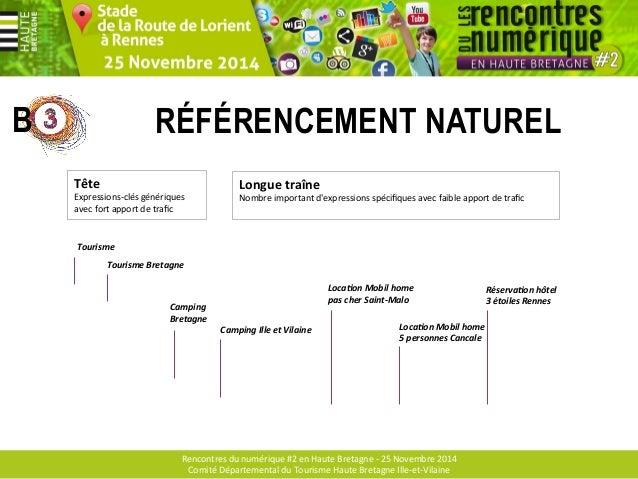 RÉFÉRENCEMENT NATUREL  #1 TECHNIQUE / CONTENU / POPULARITÉ  #2 BEAUCOUP DE CONCURRENCE !  #3 ANALYSER LA CONCURRENCE, S'EN...