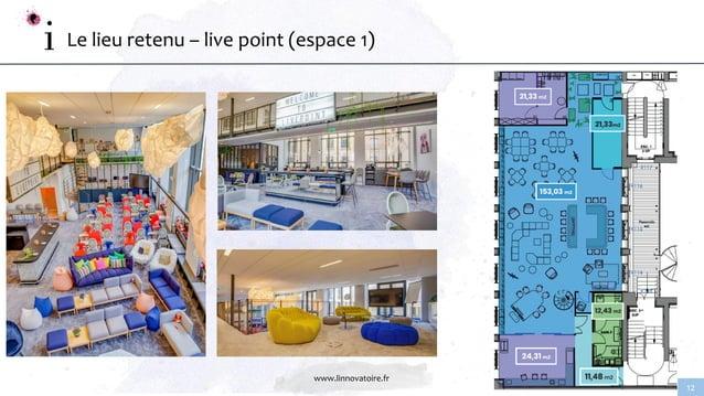 www.linnovatoire.fr 12 Le lieu retenu – live point (espace 1)