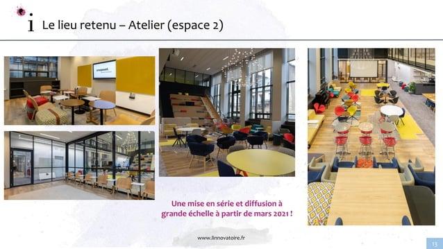 www.linnovatoire.fr 13 Le lieu retenu – Atelier (espace 2) Une mise en série et diffusion à grande échelle à partir de mar...