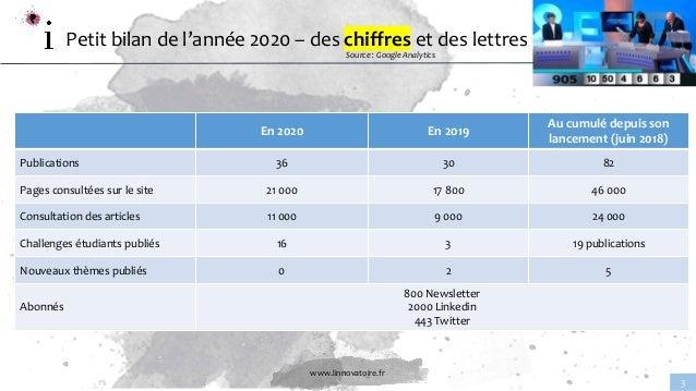 www.linnovatoire.fr 3 Petit bilan de l'année 2020 – des chiffres et des lettres En 2020 En 2019 Au cumulé depuis son lance...