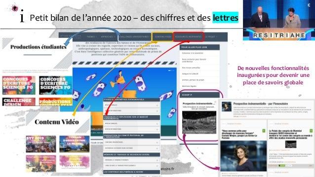 www.linnovatoire.fr 4 Petit bilan de l'année 2020 – des chiffres et des lettres De nouvelles fonctionnalités inaugurées po...