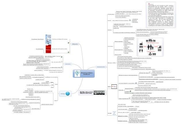 Mind Map créée par Chris Delepierre sous licence Sui qui je peux compter ? Qui dois-je contacter ? Quel contact à réactive...