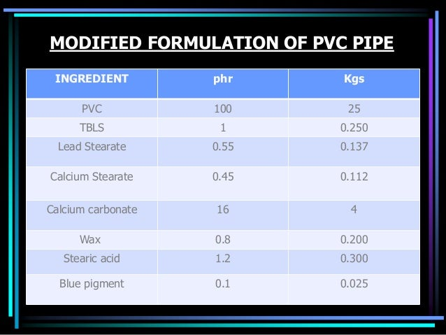 PARTS OF EXTRUDER; 5. MODIFIED FORMULATION OF PVC PIPE ...  sc 1 st  SlideShare & Synthesis and characterisation of pvc pipe 2