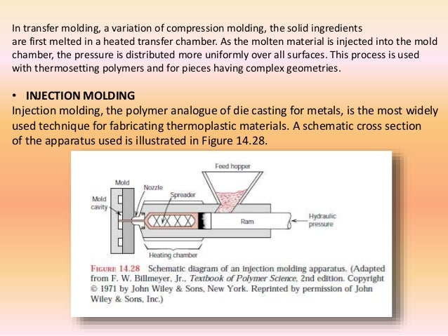 Compression Techniques for Polymer Sciences