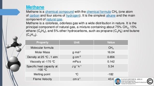 Critical Values - 82.5°CTemperature 4.67MPaPressure 0.162g cm-3Density