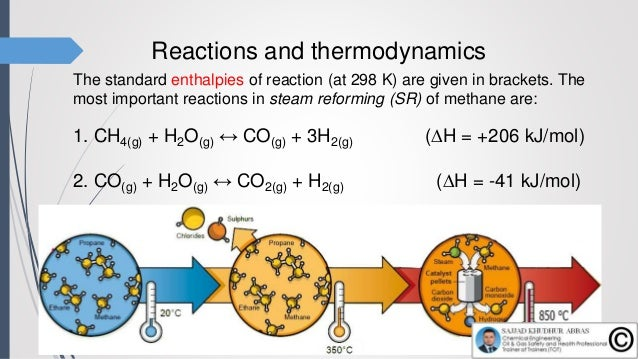 Catalyst All tubular reformers use catalyst inside the tubes in order to reduce the operating temperature. This is importa...