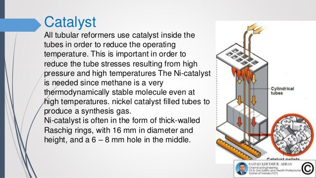Challenges During the production of Synthesis gas, CO2 is also produced. The SMR process in centralized plants emits more ...