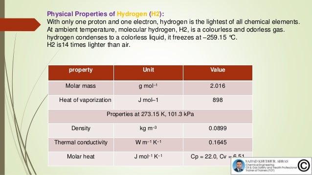 ValueUnitProperty Boiling point (101.3 kPa) 20.37KTemperature 70.00kg m–3 Density (liquid) 1.319kg m–3Density (gas) Liquid...