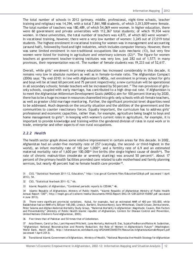 Executive development synthesis