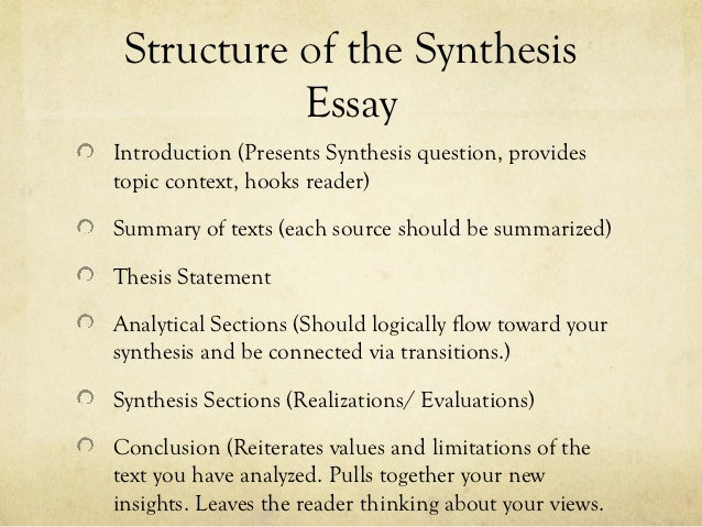 Health Essay  Structure Of The Synthesis Essayintroduction  Thesis Statement Essay Example also Persuasive Essay Examples For High School Synthesis Essay Presentation Essay Writing Format For High School Students