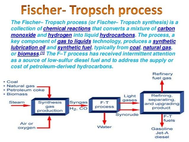 Synthetic petrol