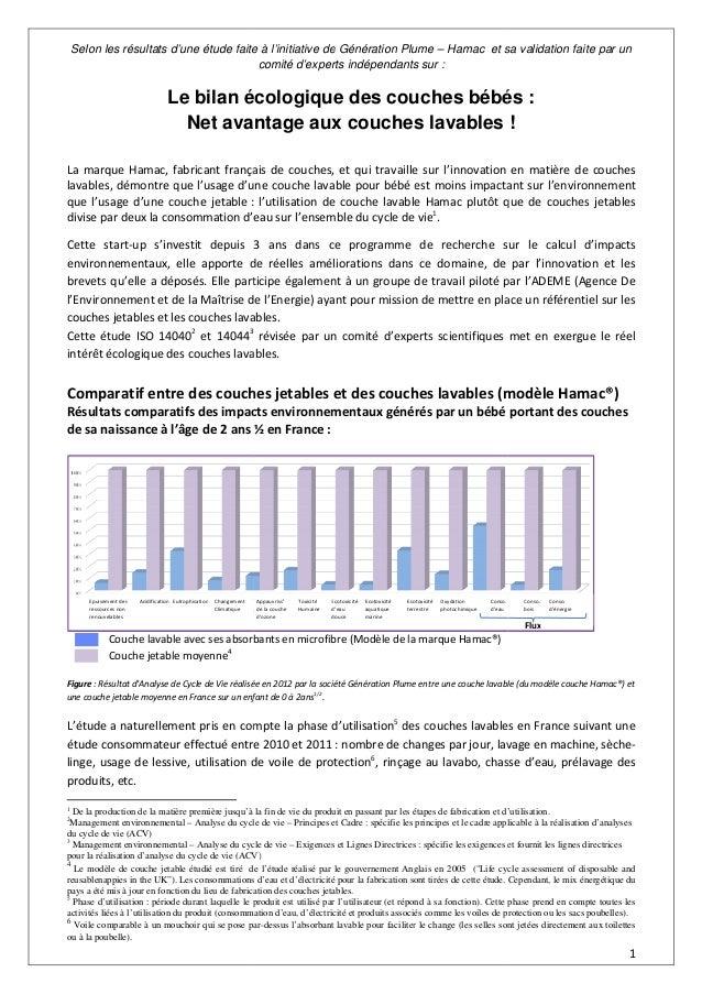 Selon les résultats d'une étude faite à l'initiative de  Génération Plume – Hamac et sa validation faite par  comité d'exp...
