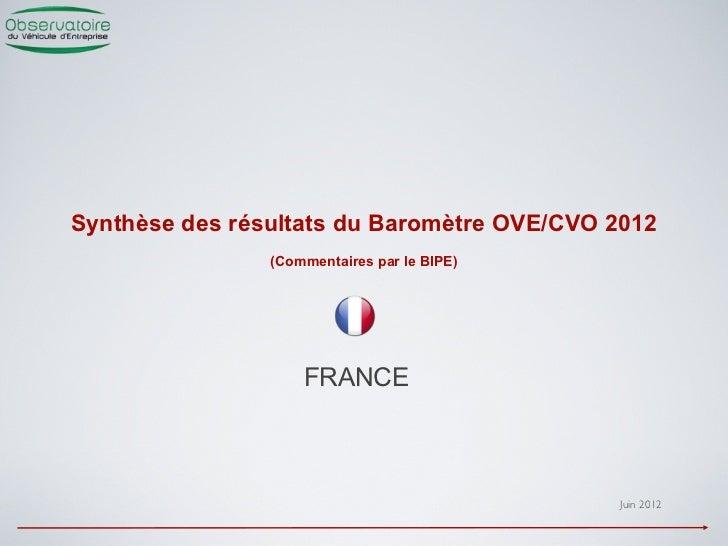 Synthèse des résultats du Baromètre OVE/CVO 2012                (Commentaires par le BIPE)                    FRANCE      ...