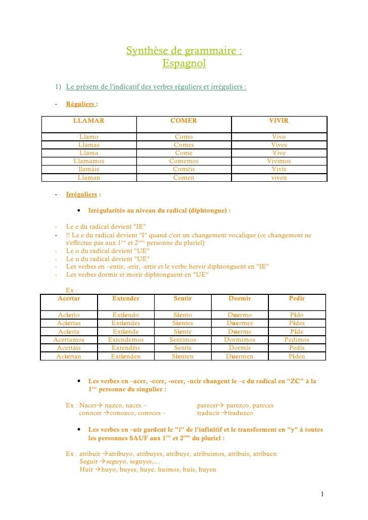 Synthèse de grammaire :                                  Espagnol1) Le présent de lindicatif des verbes réguliers et irrég...