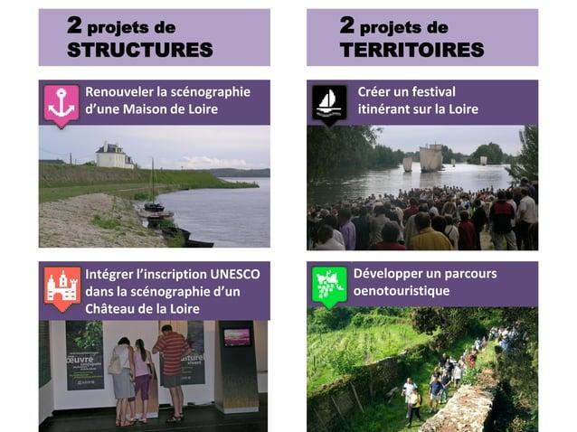 2 projets de                      2 projets deSTRUCTURES                        TERRITOIRES  Renouveler la scénographie   ...