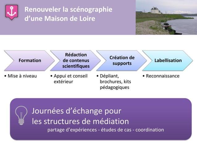 Renouveler la scénographie         d'une Maison de Loire                         Rédaction                                ...
