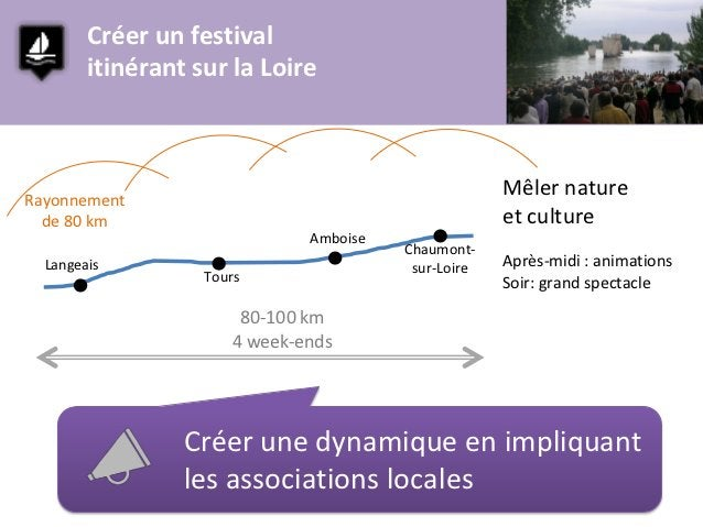 Créer un festival        itinérant sur la LoireRayonnement                                                     Mêler natur...