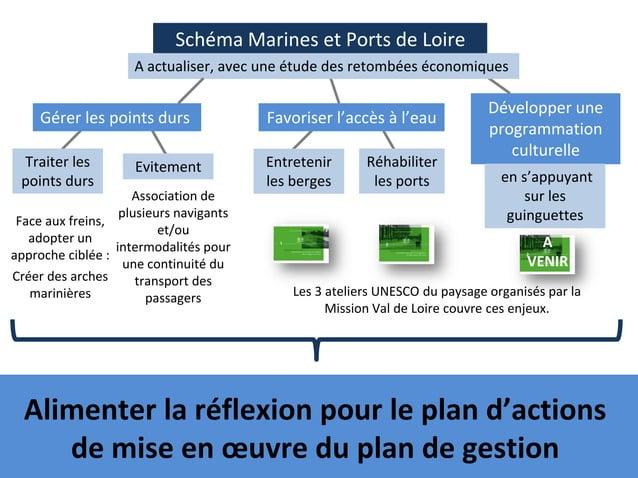 Schéma Marines et Ports de Loire                     A actualiser, avec une étude des retombées économiques               ...