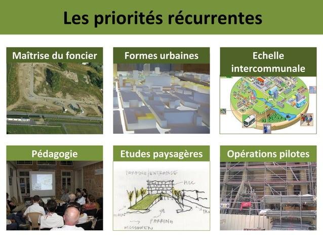 Les priorités récurrentesMaîtrise du foncier   Formes urbaines          Echelle                                          i...