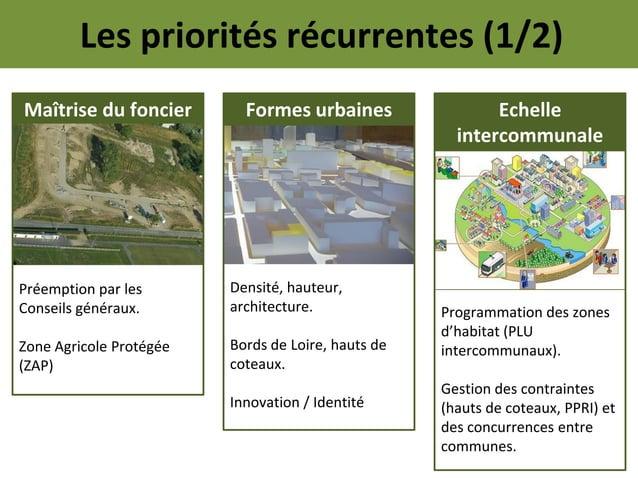 Les priorités récurrentes (1/2)Maîtrise du foncier        Formes urbaines                 Echelle                         ...