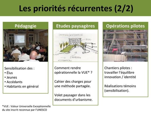 Les priorités récurrentes (2/2)          Pédagogie                         Etudes paysagères          Opérations pilotes S...