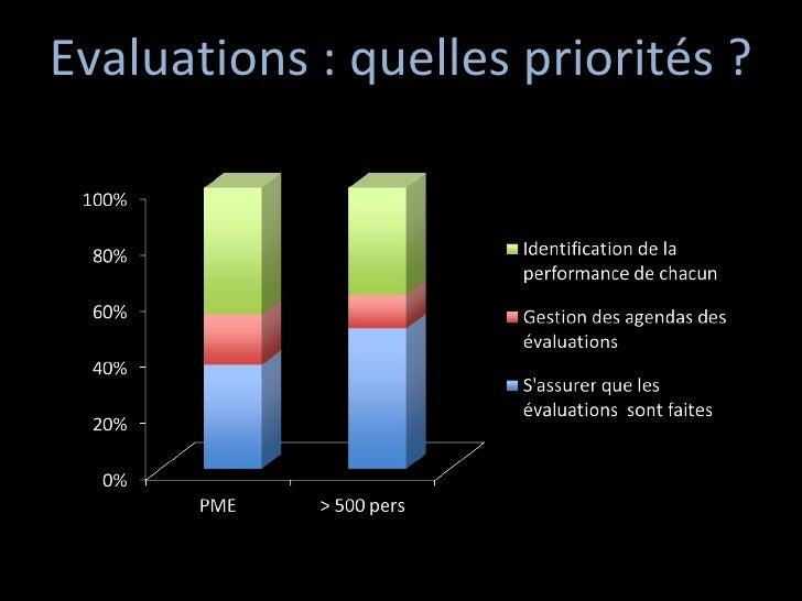 Evaluations : quelles priorités ?