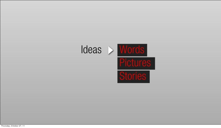 Ideas   Words                                   Pictures                                   StoriesThursday, October 27, 11