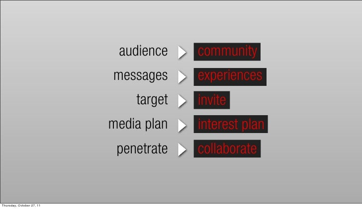audience    community                           messages     experiences                               target   invite    ...