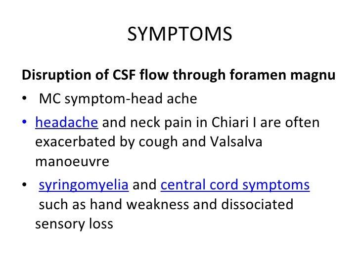 SYMPTOMS ...