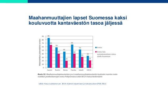 Maahanmuuttajien lapset Suomessa kaksi kouluvuotta kantaväestön tasoa jäljessä Lähde: Harju-Luukkainen ym. 2014: Avaimet o...