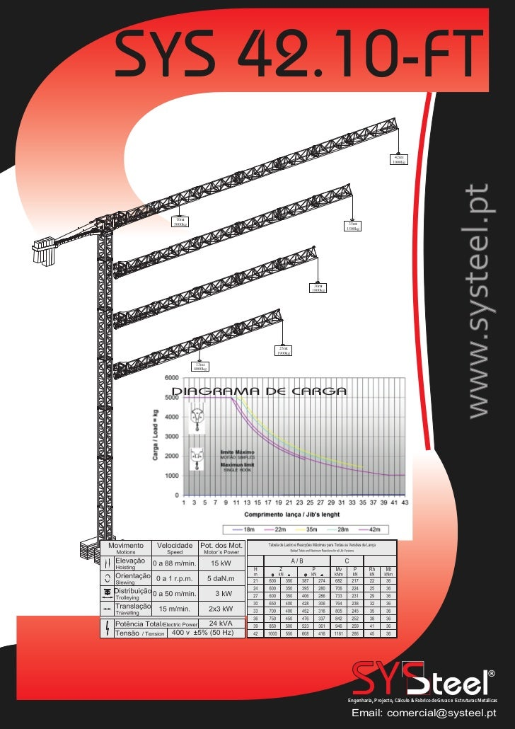 SYS 42.10-FT                                                           42mt                                               ...