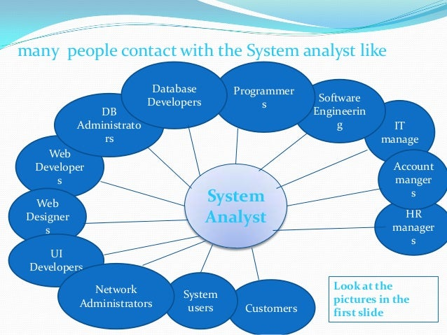 required skills of a systems analyst A system analyst job description should highlight the need for accuracy,   whether formally qualified or not, a system analyst should also possess these  skills.