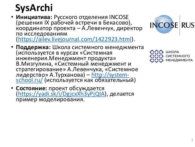 А.Левенчук -- SysArchi Slide 3