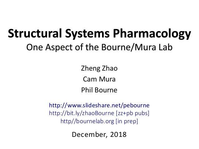 Zheng Zhao Cam Mura Phil Bourne http://www.slideshare.net/pebourne http://bit.ly/zhaoBourne [zz+pb pubs] http//bournelab.o...
